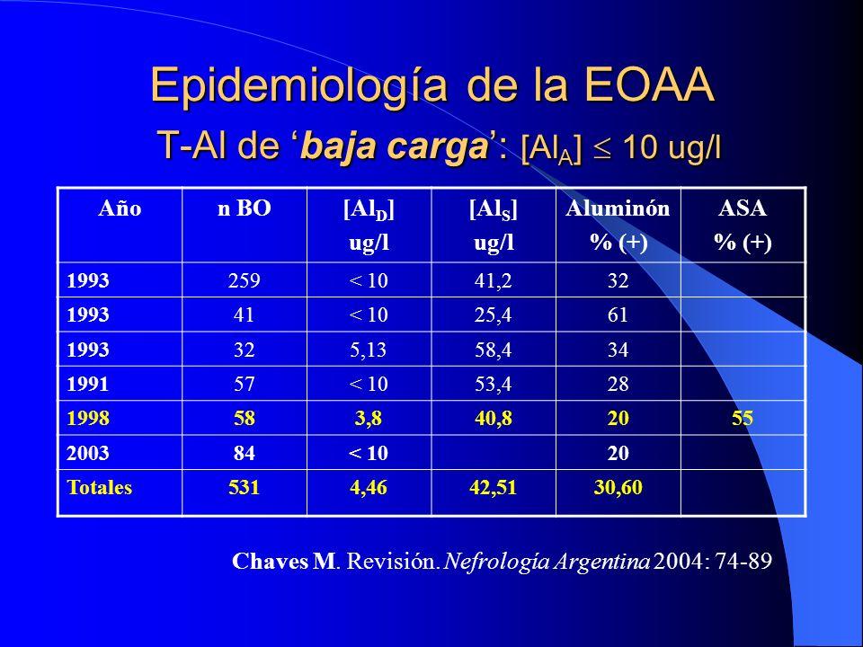 Epidemiología de la EOAA T-Al de 'baja carga': [AlA]  10 ug/l